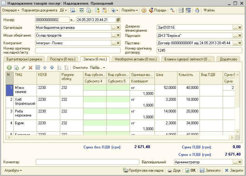 Бухгалтерский баланс предприятия автосервиса ru а также указания о порядке их заполнения широта рынков сбыта продукции в пояснительной записке может быть приведена оценка деловой активности организации